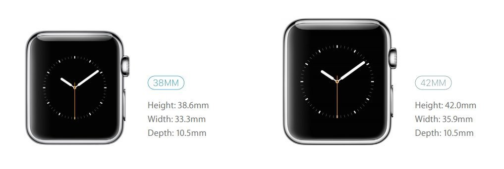 Apple Watch 38mm vs 42mm Screen Size