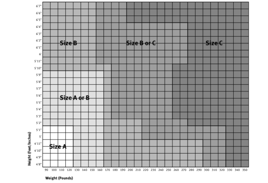 Herman Miller Aeron Size b vs c size chart