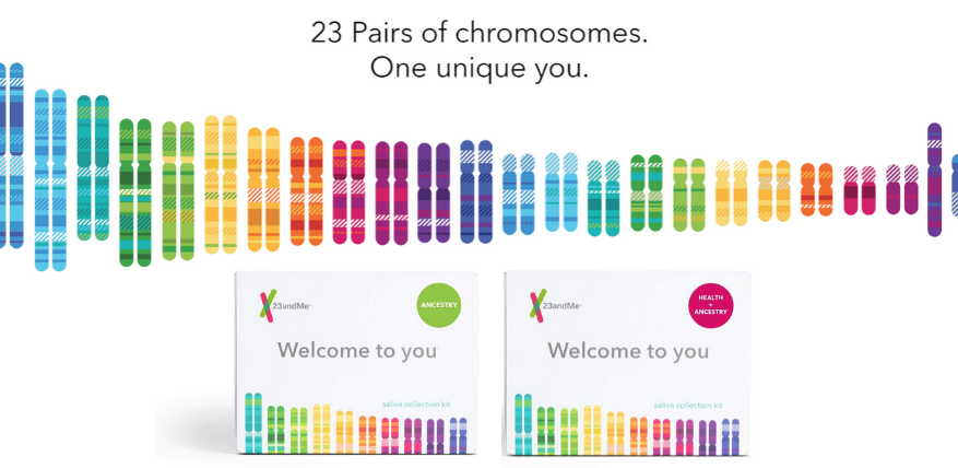 What Does 23andMe Tell You (1)