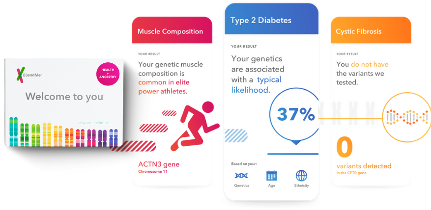 health+ancestry 23andme