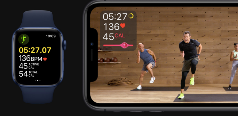 Apple Watch Series 6 vs 4 (2020): How Does The New Apple Watch Compare? -  Compare Before Buying