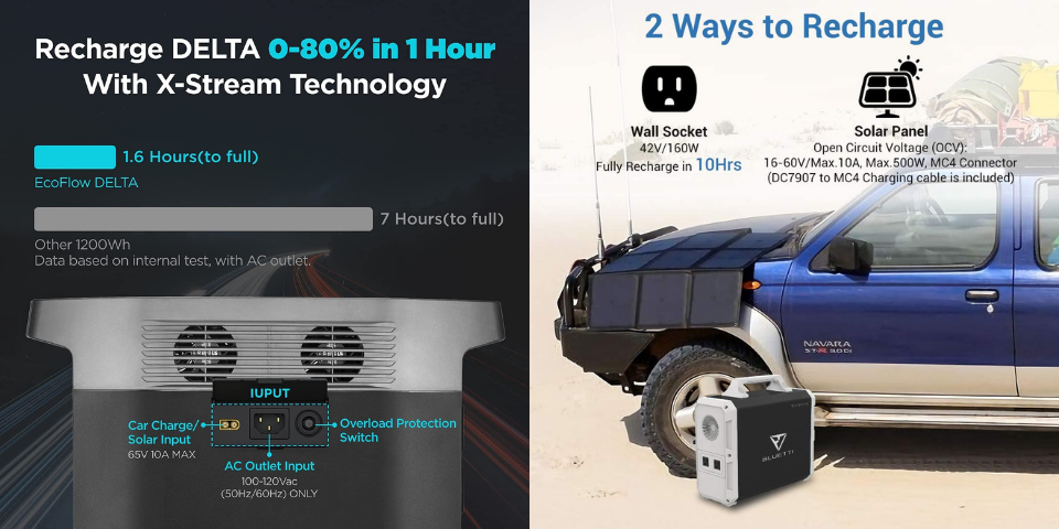 ecoflow vs bluetti charging options