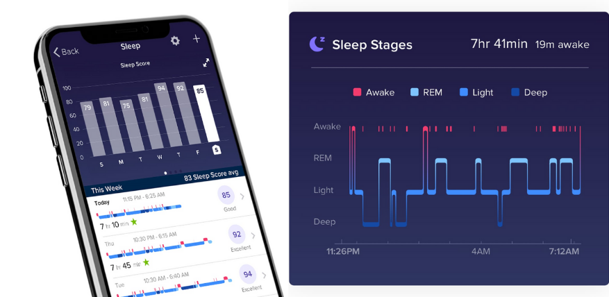 sleep stages on fitbit charge 3