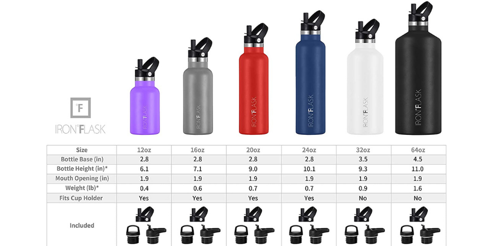 hydro flask vs iron flask features