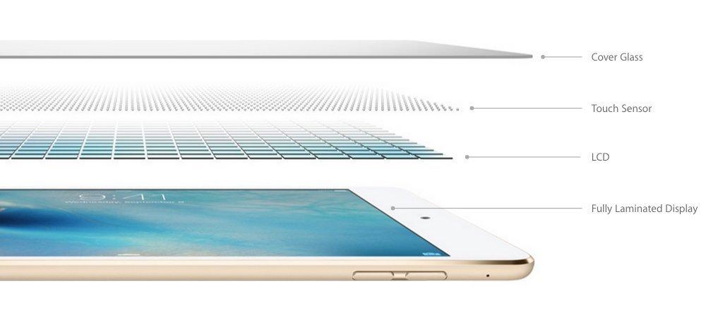 iPad mini 4 Laminated Display