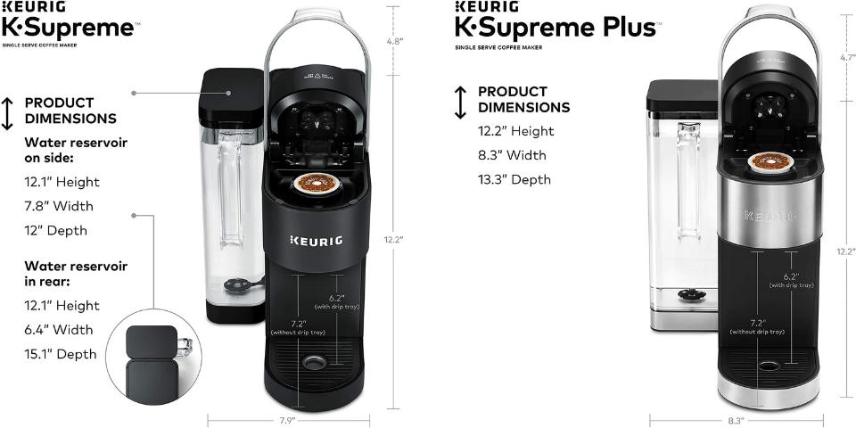 keurig supreme vs supreme plus design