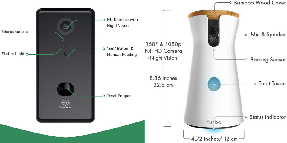 owlet home vs furbo features
