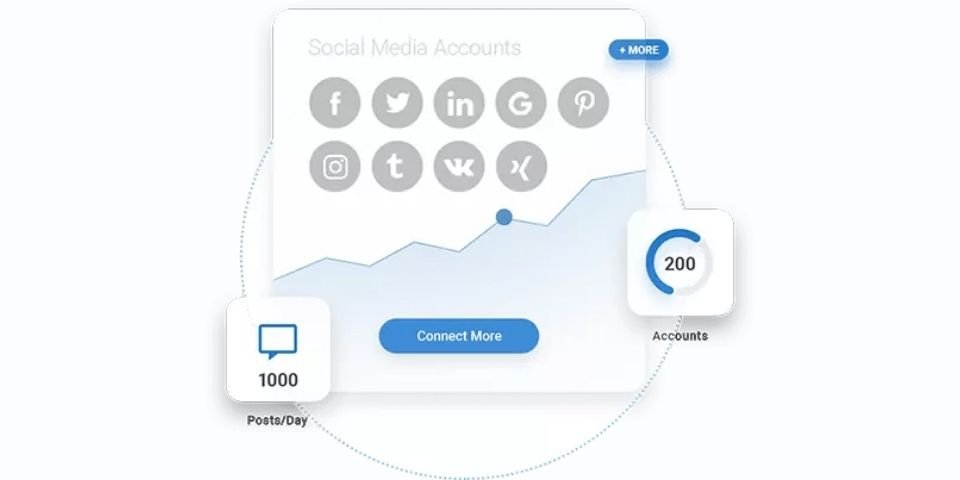 SocialPilot vs Buffer Price and Value