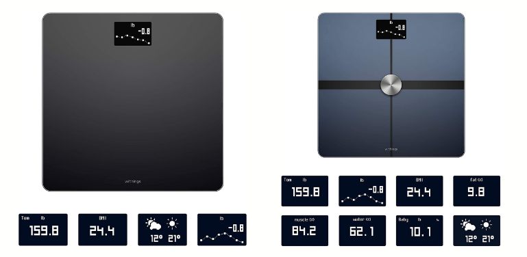 Withings Body vs Body Plus Scale Features