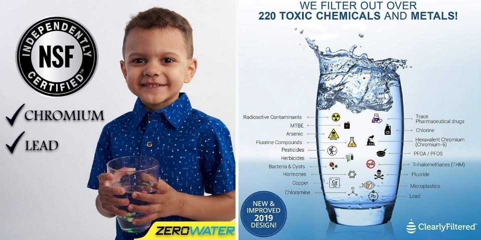 ZeroWater and Clearly Filtered eliminated contaminants